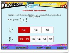 """Fracciones equivalentes"" (Aplicación interactiva de Matemáticas de Primaria) Tickets To Italy, Never Been Better, Periodic Table, Math, Social, Model, Equivalent Fractions, Maths Area, Learning To Write"