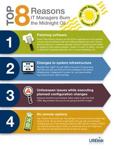 Top 8 Reasons IT Managers Burn the Midnight Oil (infographic part 1)