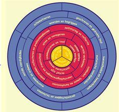 Cirkel van Horeb