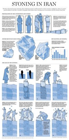 Graphic: Anatomy of a Stoning... And they wonder why we do not want them or their Sharia Law in any civilized nation...