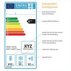 energielabel koelapparaat