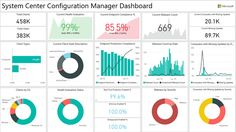 The Power BI dashboard provides detailed information of your System Center Configuration Manager including client and server health, malware protection, software updates, and software inventory across your organization. Sales Dashboard, Dashboard Examples, Analytics Dashboard, Data Analytics, Ui Ux, Financial Dashboard, Dashboard Mobile, Mobile App, Dashboard Template