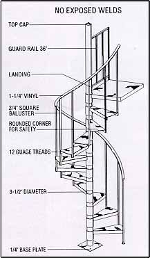 How to Install a Spiral Staircase | DIYNetwork.com | Inspiring ...