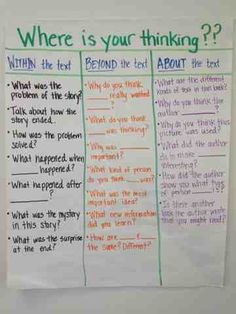 Tons of Teaching : Where is Your Thinking?