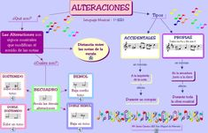 Cello, Violin, Teaching Music, Music Education, Learning Spanish, Piano, Musicals, School, Fun
