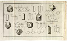"Carl Nilsson Linnæus,1777. From The Mineral Kingdom - Regnum Lapideum: The simple stones - Petrae or ""lapides simplices"", the compounded minerals - Minerae or ""lapides composites"" and the fossils - Fossilia or ""lapides aggregati"""