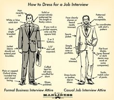 60-Second Visual Guide for Interviews