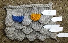 Hand-Manipulated Stitches fro Machine Knitters by Susan Guaglium