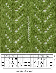 узор спицами 262 простой ажурный узор | каталог вязаных спицами узоров