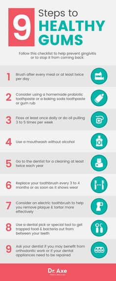 + How to Get Rid of Gingivitis Symptoms Protect Your Gums! + How to Get Rid of Gingivitis Symptoms Gingivitis: 9 steps to healthy gums - Dr. AxeProtect Your Gums! + How to Get Rid of Gingivitis Symptoms Gingivitis: 9 steps to healthy gums - Dr. Gum Health, Teeth Health, Healthy Teeth, Oral Health, Health Diet, Health Care, Dental Health, Implants Dentaires, Dental Implants