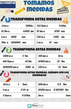 Medidas de longitud   @Piktochart Infographic
