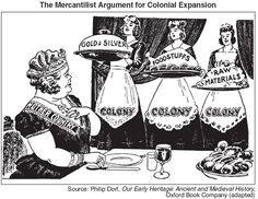 Mercantilism illustration