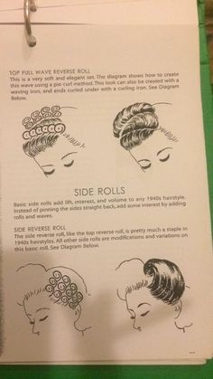 S Setting Diagrams For Rolls Top And Side S Hairstyles Hair Setting