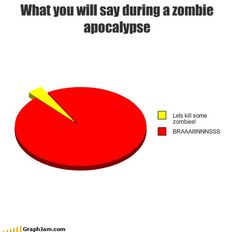 Someone's Got to Be Zombie Food