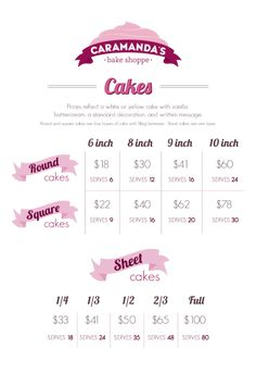 Cake Pricing and Servings