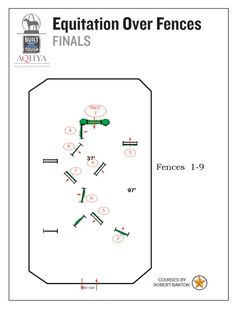Horse show patterns | Equitation Over Fences finals pattern for the 2016 Ford Youth World.