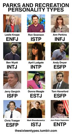 These seem pretty correct. I'm April! Yes! Parks and Recreation mbti