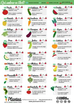 Calendario de siembra en Abril para el #huerto #urbano
