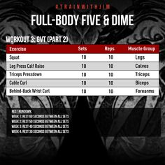 Four week full body training program that utilizes German Volume Training and descending rest periods to maximize muscle building, strength and fat loss 4 Day Workout, Workout Splits, Full Body Workout Routine, Gym Workouts For Men, Strength Training Workouts, Training Exercises, Circuit Workouts, Workout Exercises, German Volume Training