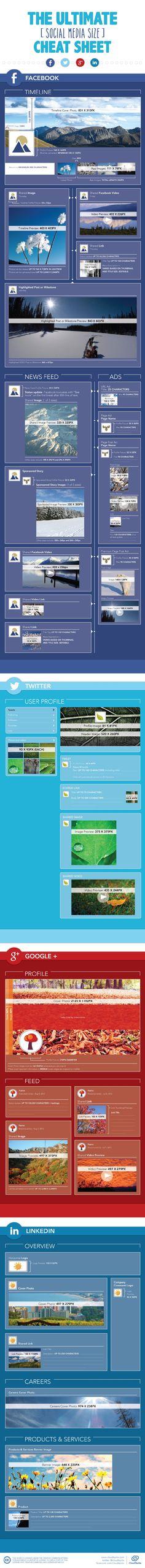 Social media image sizes for Facebook, Twitter, LinkedIn, Google+  and YouTube