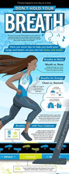 Running for beginners breathing tips for your running workouts. running breathing tips Yoga Beginners, Running For Beginners, How To Start Running, How To Run Faster, Workout For Beginners, 5k Training For Beginners, Fitness For Beginners, Learn To Run, Get Healthy