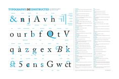 Typography Deconstructed – A comprehensive guide to the anatomy of type. bit.ly/wRKbwy #Free #PDF #download