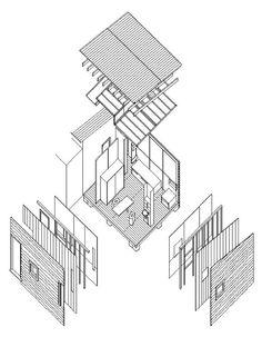 El Cabanon de Le Corbusier Le Corbusier, Summer Cabins, Bauhaus, Minimalism, Architecture, Workshop, Drawing, Passive Solar, Shed