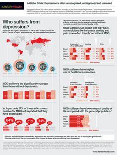 Global #Depression Statistics #Infographic