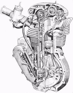 177 best motorcycle images in 2019 motorbikes motorcycles racing 1970s Games manx norton drawings british motorcycles vintage motorcycles cars and motorcycles