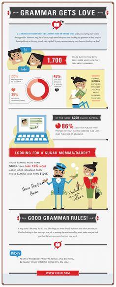 Edit grammar online