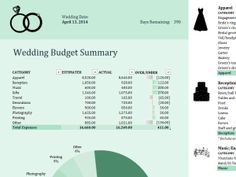 The wedding planner budget template is a document that contains a list of all the items both products and services required on a wedding along with the expenses that will incur on them.