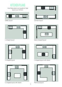 Best Kitchen Layout, Kitchen Layout Plans, Kitchen Layouts With Island, Kitchen Room Design, Open Plan Kitchen, Home Decor Kitchen, Interior Design Kitchen, Small Kitchen Renovations, Kitchen Remodel