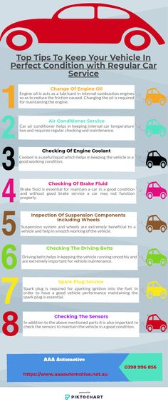 Carwashatlanta when youre in need of a car wash in atlanta in this infographic you will know the importants of regular car service we see that car service is essential for maintaining the vehicle in a good solutioingenieria Gallery
