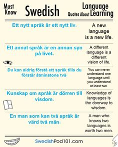 Swedish quotes about Language Learning