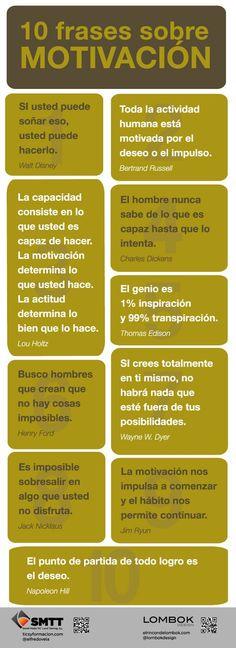 10 Frases de motivación