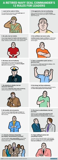 """Business Insider - Jocko Willink, coauthor of the bestseller """"Extreme Ownership,"""" shares his 12 """"dichotomies of leadership. Read more at businessinsider. Leadership Development, Leadership Quotes, Personal Development, Teamwork Quotes, Leader Quotes, Change Leadership, Effective Leadership, Leadership Strengths, Leadership Personality"""