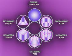 Geometría Sagrada : El Lenguaje de la Geometría de la Luz- Sólidos Platónicos