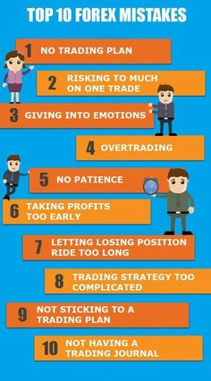 Trading & Currency infographic & data Common mistakes committed by Forex traders…. Infographic Description Common mistakes committed by Forex Forex Trading Tips, Forex Trading Strategies, Forex Strategies, Make Money Blogging, How To Make Money, How To Become, Money Tips, Chandeliers Japonais, Analyse Technique