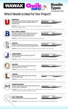 agujas y medidas