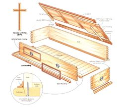 Diagram: The real wood casket option.