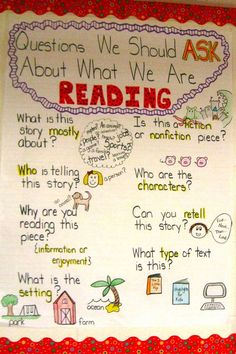 Guide for students who need help sharing what they have read