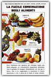La Facile Combinazione degli Alimenti