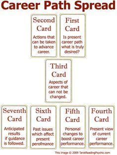 Tarot Spreads - The Career Path Tarot Card Spread   Tarot Reading Psychic