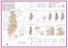 Vertical Community Crops by Almudena Cano Piñeiro : Urban Strategies to Regenerate Indian Public Space, A case study of Pols in Ahmedabad Urban Ideas, File Image, Ahmedabad, Case Study, Facade, Architecture, Drawings, Creative, Projects