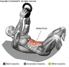 ABDOMINALS -  CRUNCH KETTLEBELL https://www.kettlebellmaniac.com/shop/ https://www.kettlebellmaniac.com/shop/
