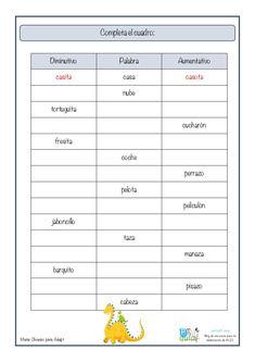 Cuadro para completar: Aumentativos y diminutivos Elementary Spanish, Montessori, Alphabet, School, Macrame, Classroom, Kids, Spanish Exercises, Teaching Supplies
