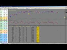 Forex Robot Scalper Profit Progressor Ea Is True Multi Market