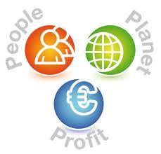 Maatschappelijk verantwoord ondernemen  mensen, aarde, welzijn