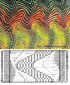 Красивый узор в стиле Миссони в коллекцию | САМОБРАНОЧКА - сайт для рукодельниц, мастериц