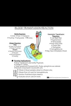 Nursing school. Blood transfusion drawing.